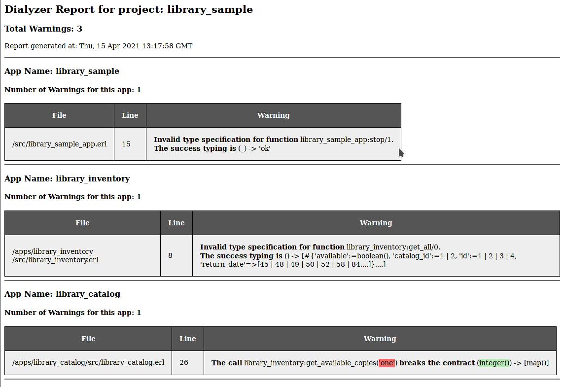 Dialyzer HTML Report Sample